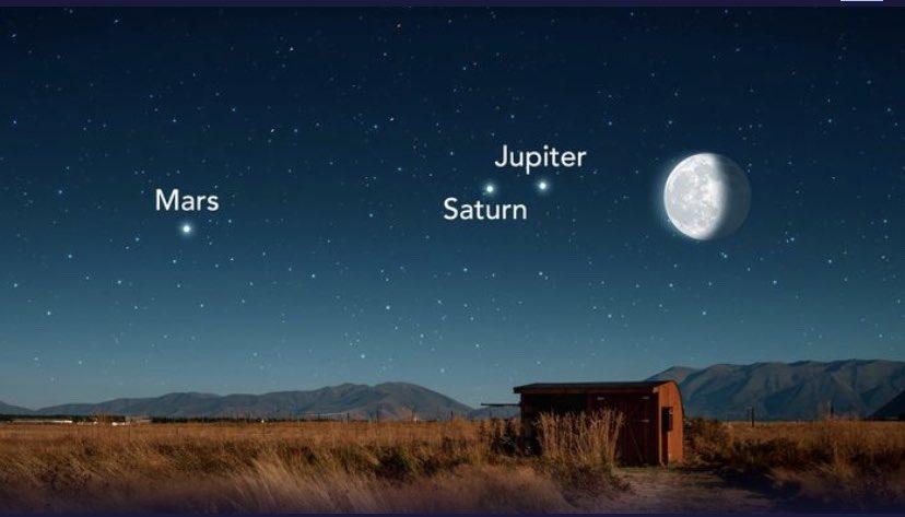 Y se podrá ver un fenómeno astronómico sin precedentes.